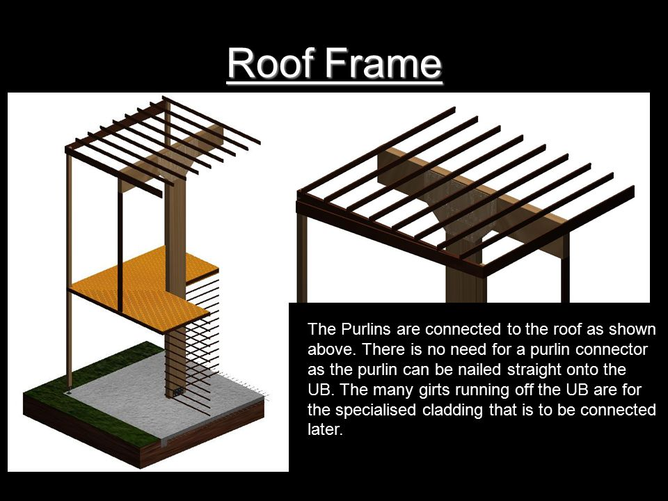 Roof Frame The Purlins are connected to the roof as shown above. There is no need for a purlin connector as the purlin can be nailed straight onto the