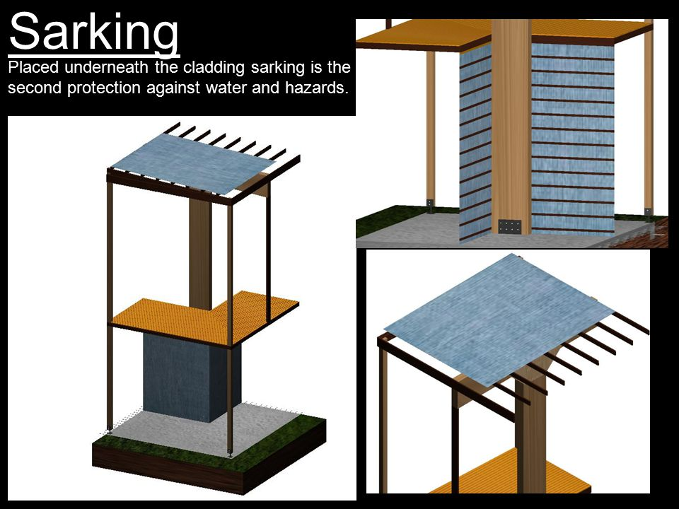 Sarking Placed underneath the cladding sarking is the second protection against water and hazards.