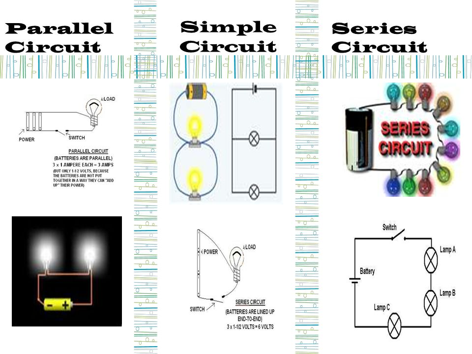 Simple Circuit Parallel Circuit Series Circuit