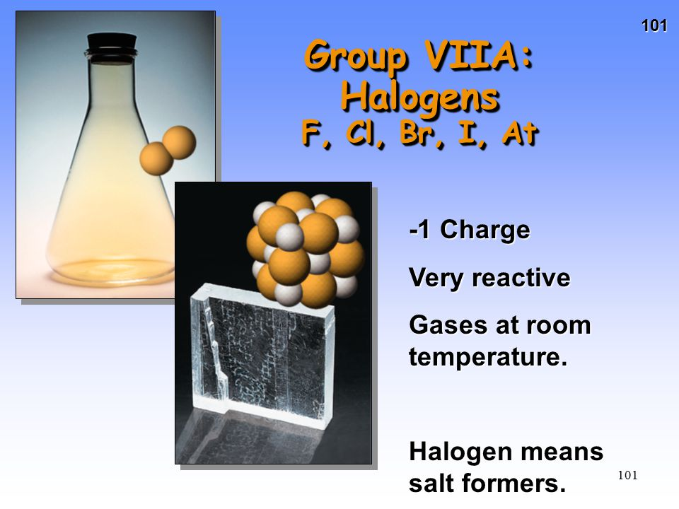 101 101 Group VIIA: Halogens F, Cl, Br, I, At -1 Charge Very reactive Gases at room temperature. Halogen means salt formers.