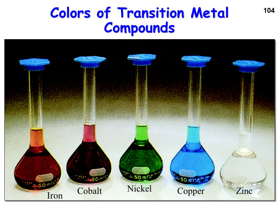 104 104 Colors of Transition Metal Compounds Iron Cobalt Nickel CopperZinc
