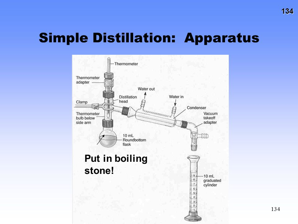 134 134 Simple Distillation: Apparatus Put in boiling stone!