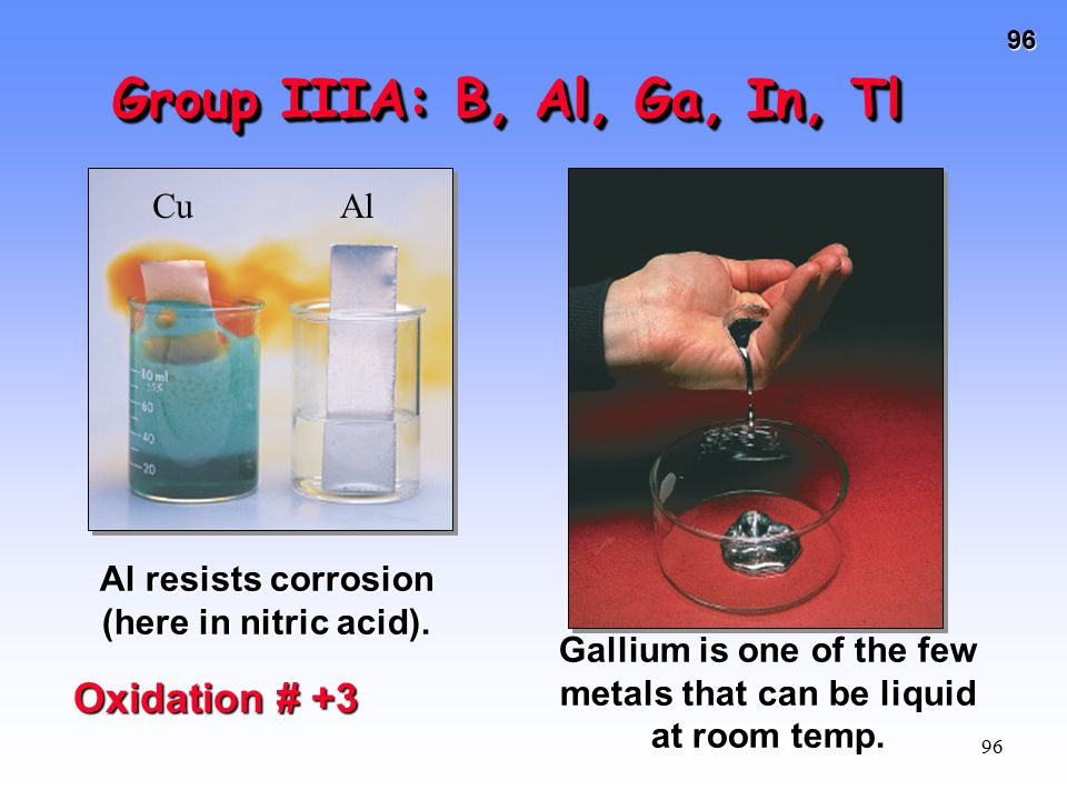 96 96 Group IIIA: B, Al, Ga, In, Tl Al resists corrosion (here in nitric acid). Gallium is one of the few metals that can be liquid at room temp. CuAl