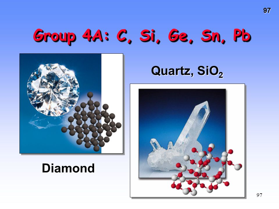 97 97 Group 4A: C, Si, Ge, Sn, Pb Quartz, SiO 2 Diamond
