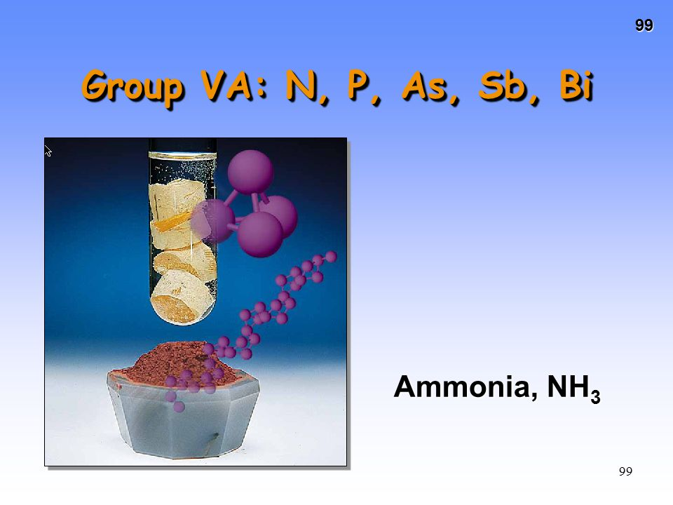 99 99 Group VA: N, P, As, Sb, Bi White and red phosphorus Ammonia, NH 3