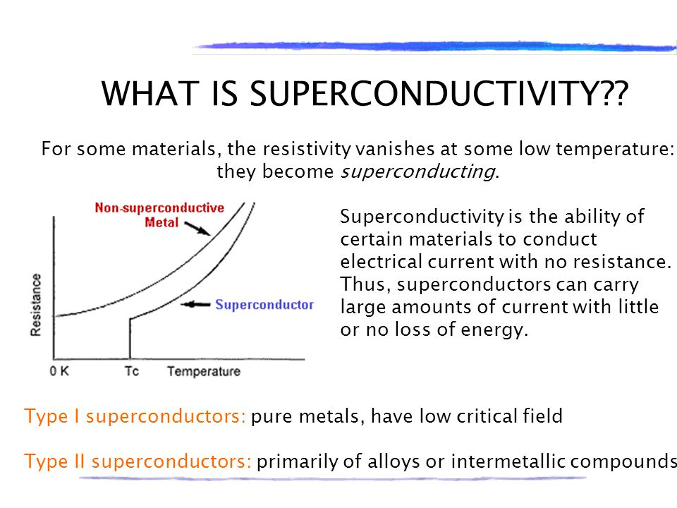 WHAT IS SUPERCONDUCTIVITY?.