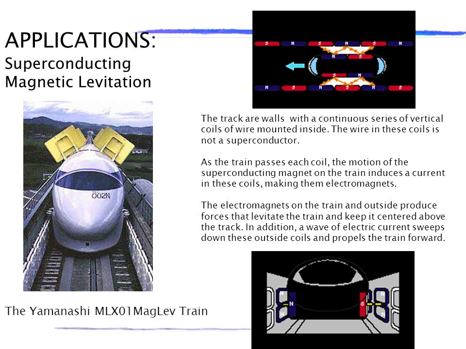 APPLICATIONS: Superconducting Magnetic Levitation The track are walls with a continuous series of vertical coils of wire mounted inside.