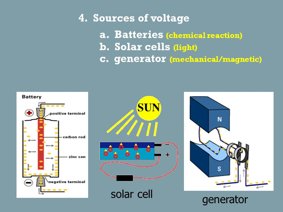 4.Sources of voltage a. Batteries (chemical reaction) b.