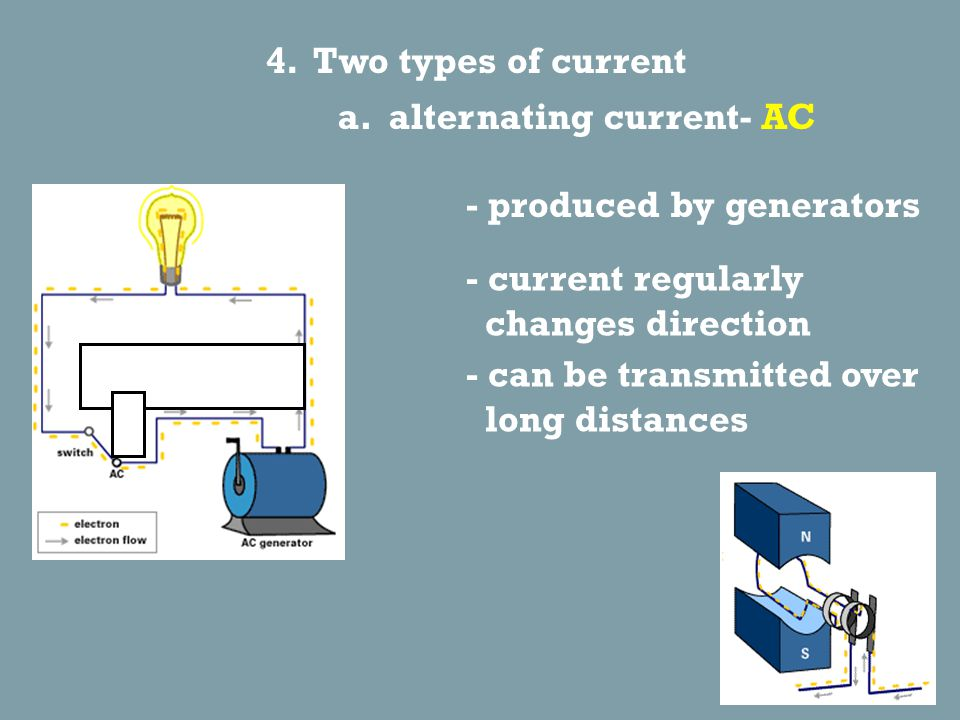 4.Two types of current a.
