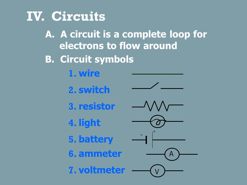 D. Ohm's Law Voltage 1. Current = Resistance volts 2.