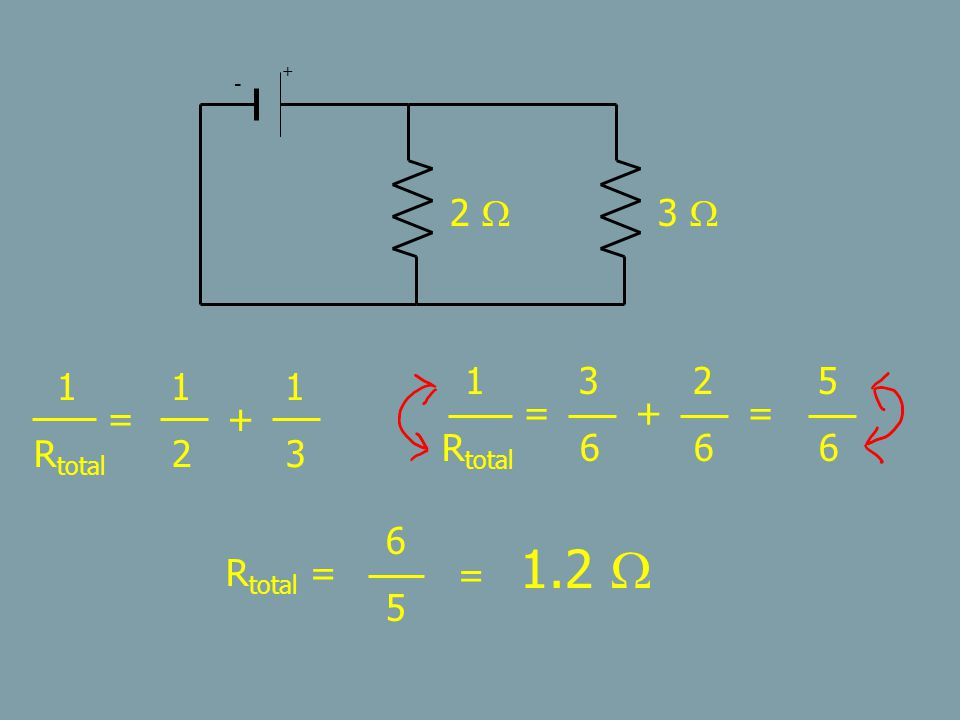 D. Parallel circuit 1. Has more than one path or loop 2. Total resistance equation THIS ONE IS TRICKY! 1 1 1 1 R total R 1 R 2 R 3 =+++ …+ …