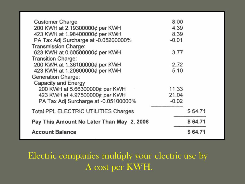 Electric companies multiply your electric use by A cost per KWH.