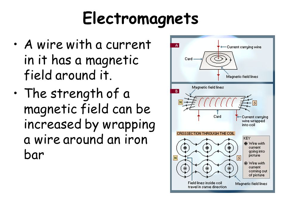 Electromagnets A wire with a current in it has a magnetic field around it. The strength of a magnetic field can be increased by wrapping a wire around