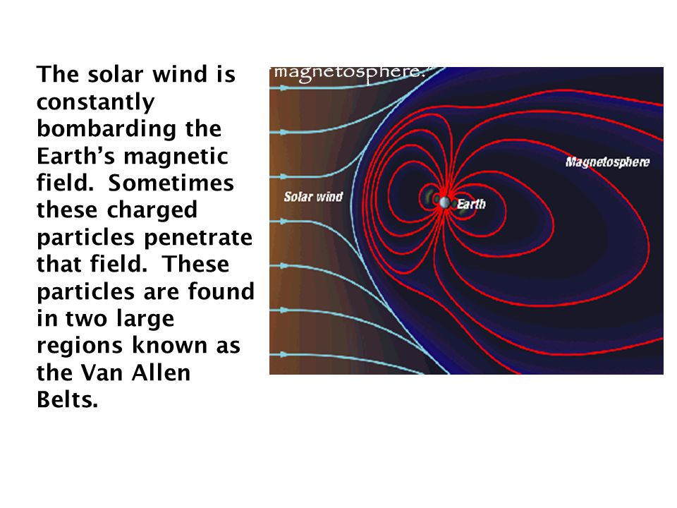 "The Earth's magnetic field extends far into space. It is called the ""magnetosphere."" When the magnetic particles from the sun, called ""solar wind"", st"