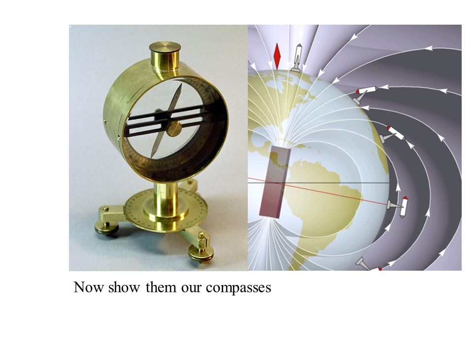 Now show them our compasses
