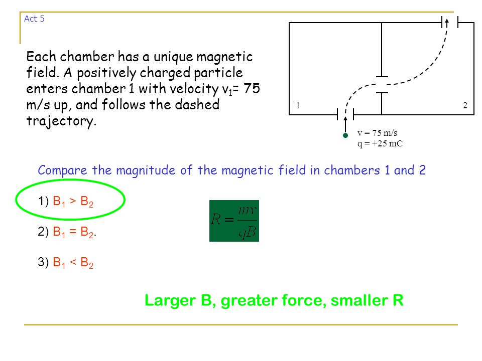 What is the speed of the particle when it leaves chamber 2.