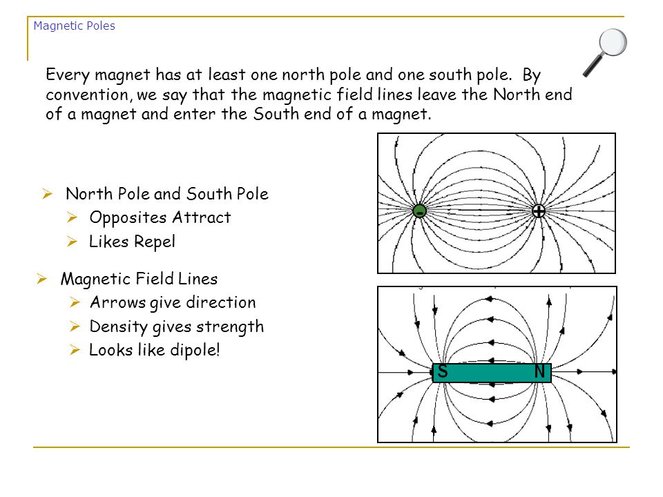 What is the direction of the force on the particle just as it enters region 1.