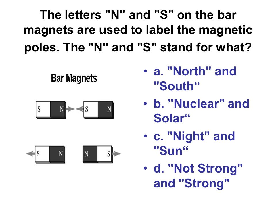 The letters N and S on the bar magnets are used to label the magnetic poles.