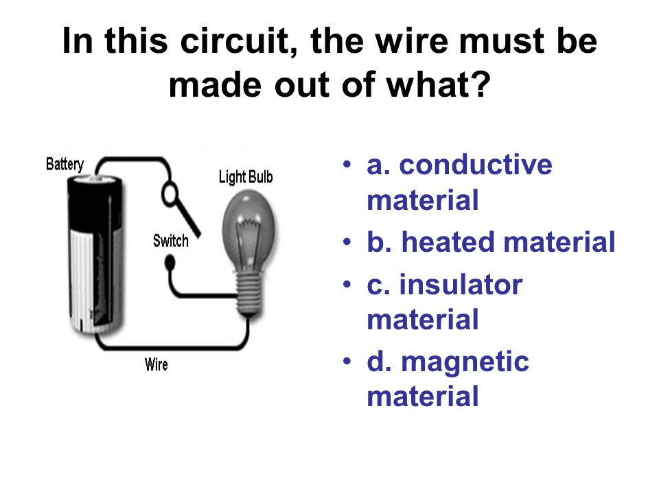 In this circuit, the wire must be made out of what.