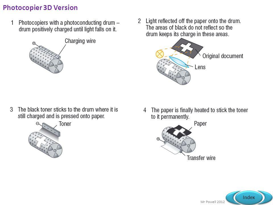 Mr Powell 2012 Index Photocopier 3D Version