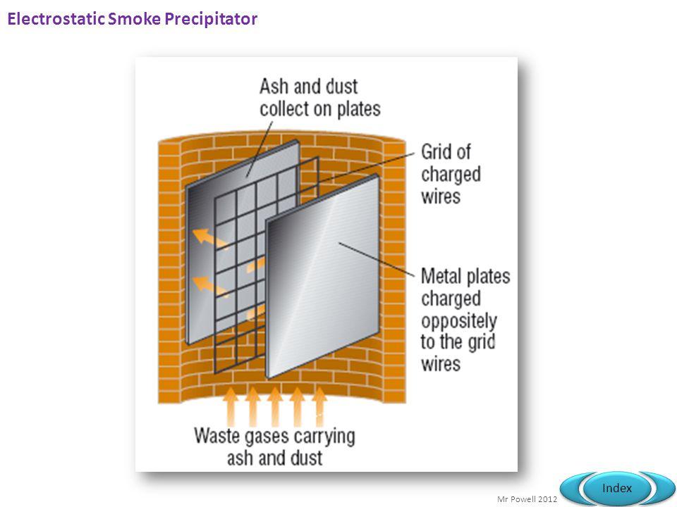 Mr Powell 2012 Index Electrostatic Smoke Precipitator