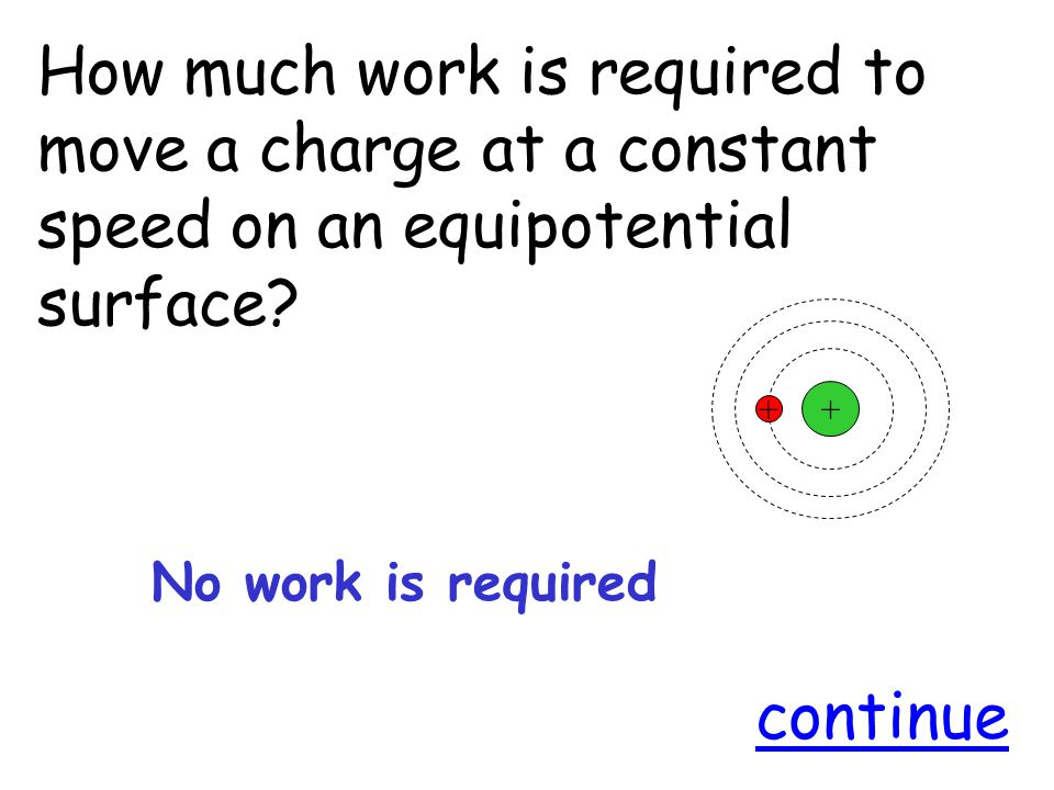 How much work is required to move a charge at a constant speed on an equipotential surface.