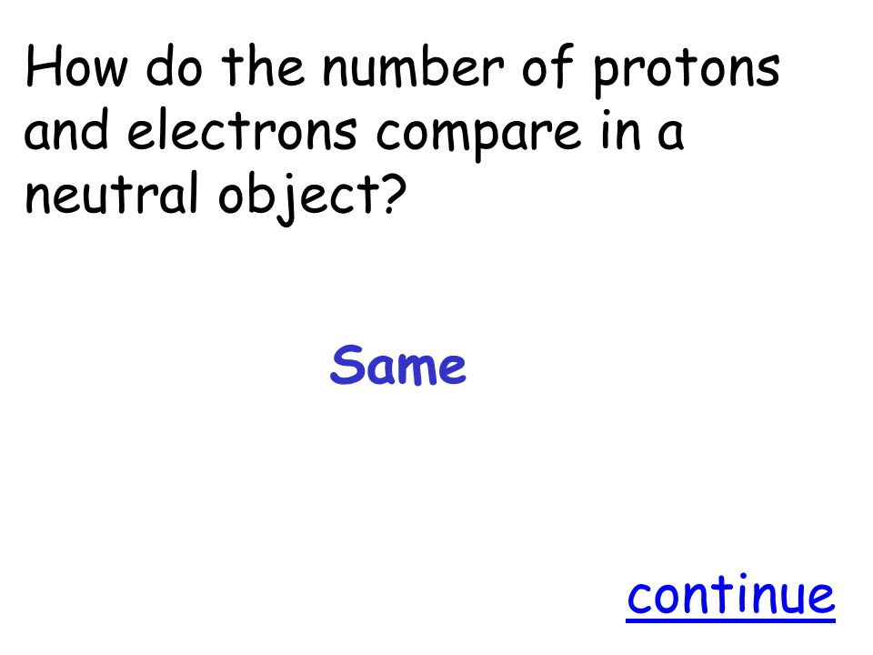 How do the number of protons and electrons compare in a neutral object continue Same
