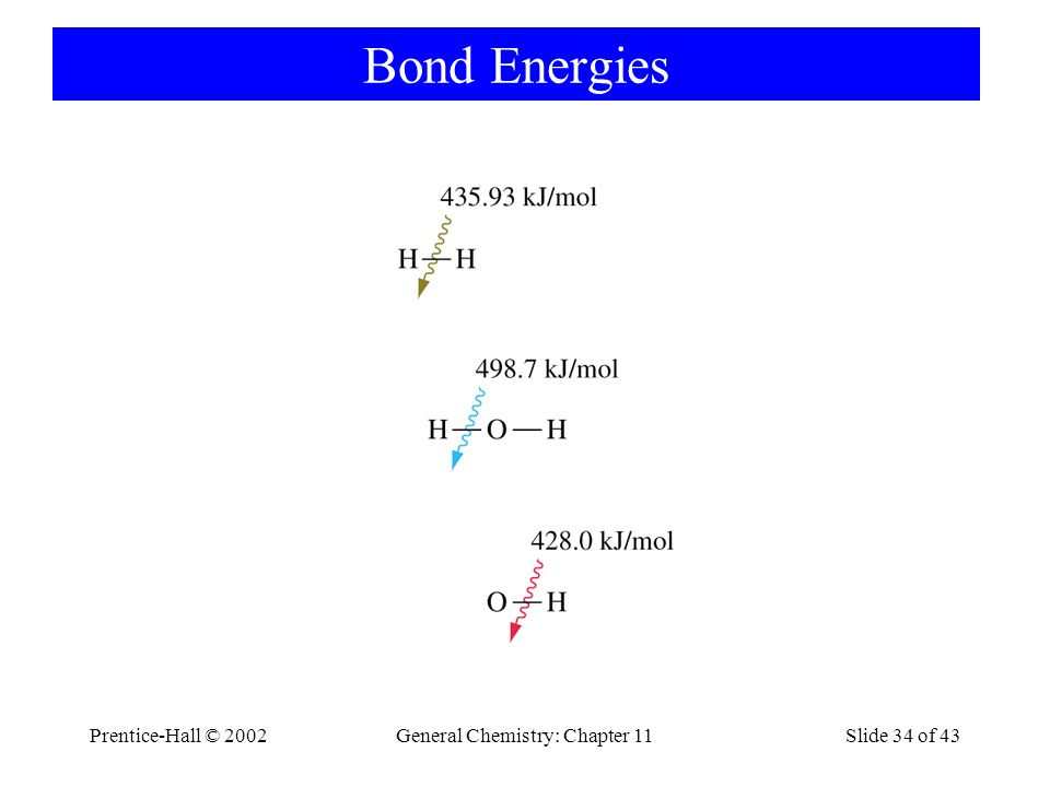 Prentice-Hall © 2002General Chemistry: Chapter 11Slide 34 of 43 Bond Energies