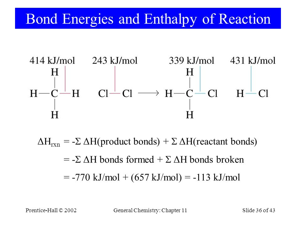 Prentice-Hall © 2002General Chemistry: Chapter 11Slide 36 of 43 Bond Energies and Enthalpy of Reaction ΔH rxn = -  ΔH(product bonds) +  ΔH(reactant bonds) = -  ΔH bonds formed +  ΔH bonds broken = -770 kJ/mol + (657 kJ/mol) = -113 kJ/mol