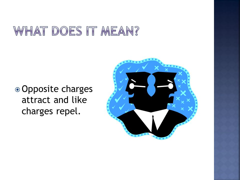  Opposite charges attract and like charges repel.