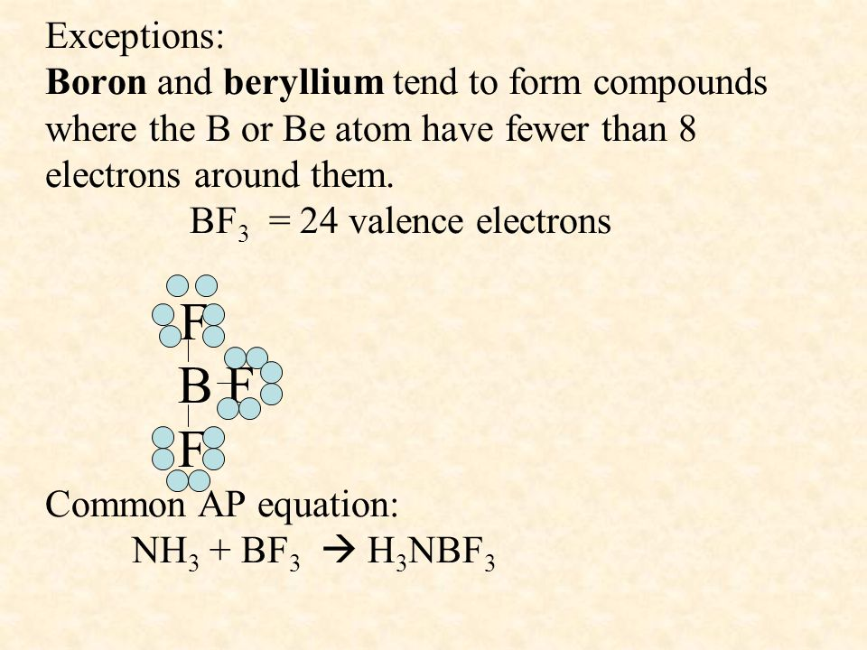 Exceptions: Boron and beryllium tend to form compounds where the B or Be atom have fewer than 8 electrons around them. BF 3 = 24 valence electrons F B