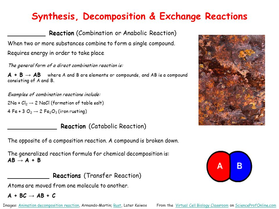 Synthesis, Decomposition & Exchange Reactions __________ Reaction (Combination or Anabolic Reaction) When two or more substances combine to form a single compound.