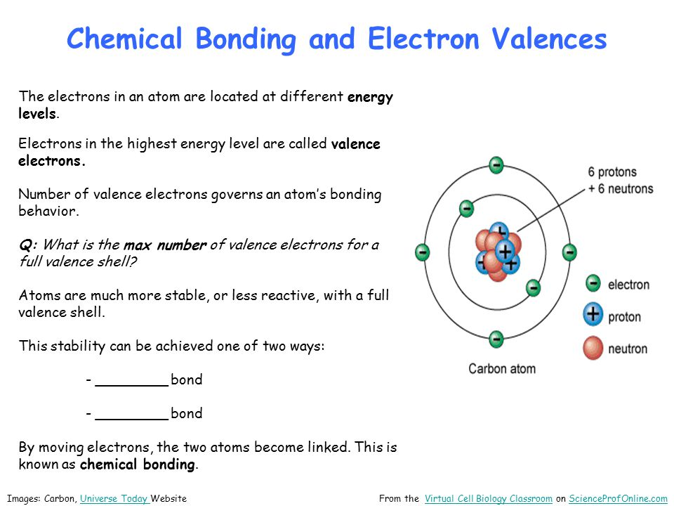Chemical Bonding and Electron Valences The electrons in an atom are located at different energy levels.