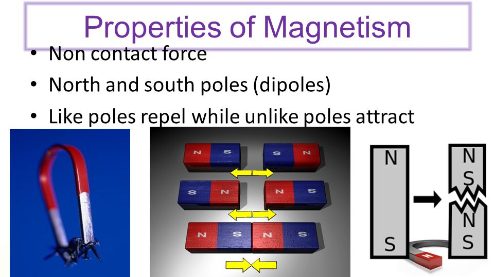 Properties of Magnetism Non contact force North and south poles (dipoles) Like poles repel while unlike poles attract