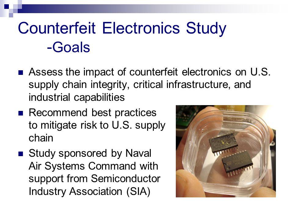 Counterfeit Electronics Study - Goals Assess the impact of counterfeit electronics on U.S.