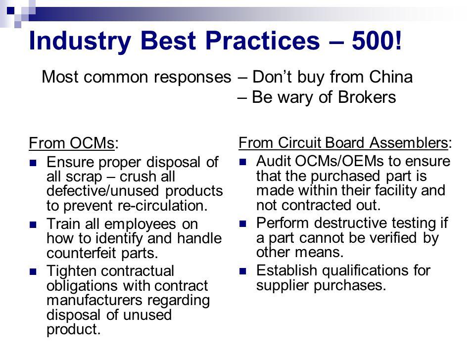 Industry Best Practices – 500.