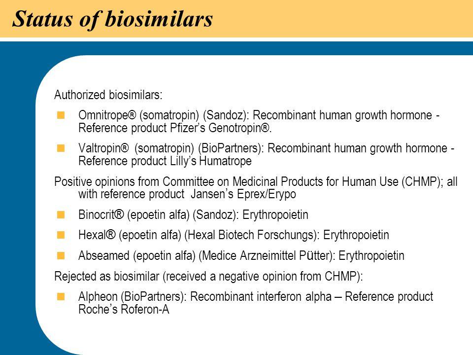 15 Status of biosimilars Authorized biosimilars:  Omnitrope® (somatropin) (Sandoz): Recombinant human growth hormone - Reference product Pfizer's Gen