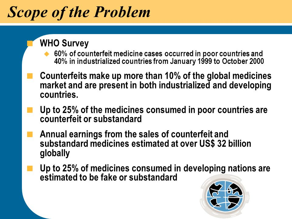 42 Scope of the Problem  WHO Survey  60% of counterfeit medicine cases occurred in poor countries and 40% in industrialized countries from January 1