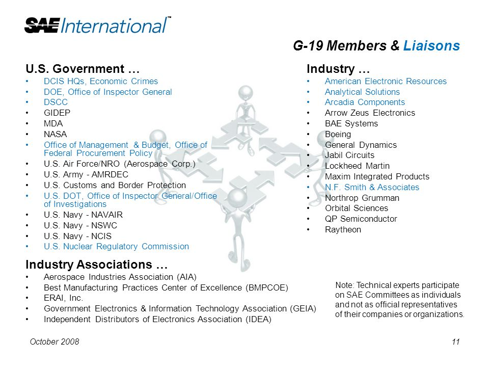 G-19 Members & Liaisons U.S. Government … DCIS HQs, Economic Crimes DOE, Office of Inspector General DSCC GIDEP MDA NASA Office of Management & Budget