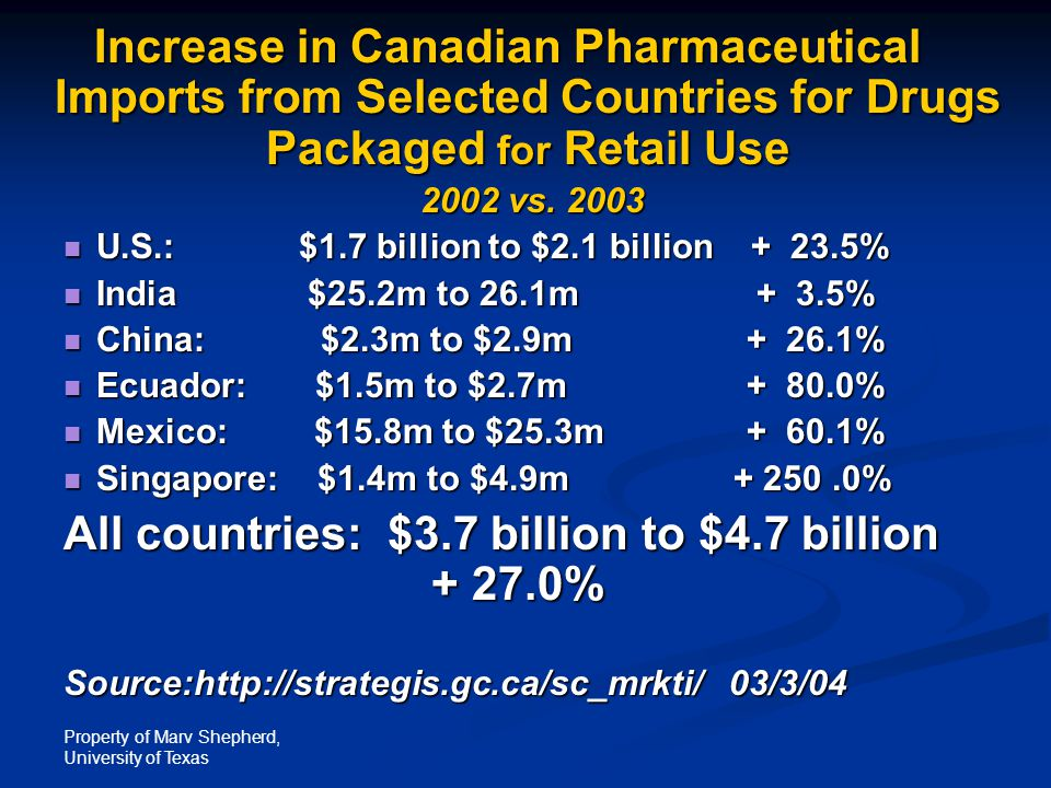 Property of Marv Shepherd, University of Texas Increase in Canadian Pharmaceutical Imports from Selected Countries for Drugs Packaged for Retail Use 2