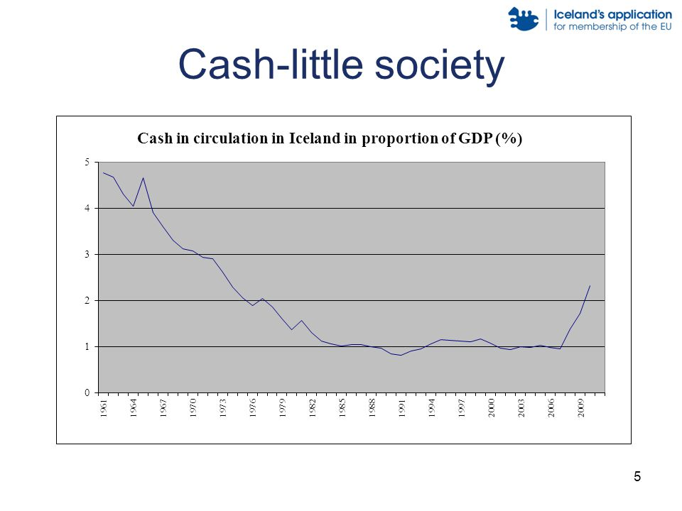 5 Cash-little society