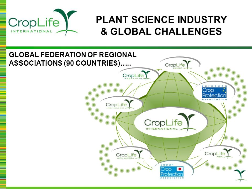 GLOBAL FEDERATION OF REGIONAL ASSOCIATIONS (90 COUNTRIES)….. PLANT SCIENCE INDUSTRY & GLOBAL CHALLENGES