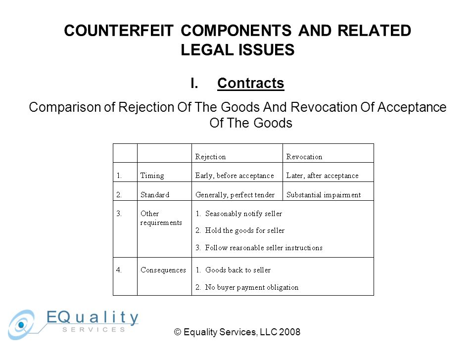 © Equality Services, LLC 2008 COUNTERFEIT COMPONENTS AND RELATED LEGAL ISSUES IV.Legal Constraints on Returning Counterfeit Components to Supplier B.Buyer is not required to return counterfeit goods 1.Seller does not automatically win lawsuit if buyer refuses to return counterfeit goods to the seller.