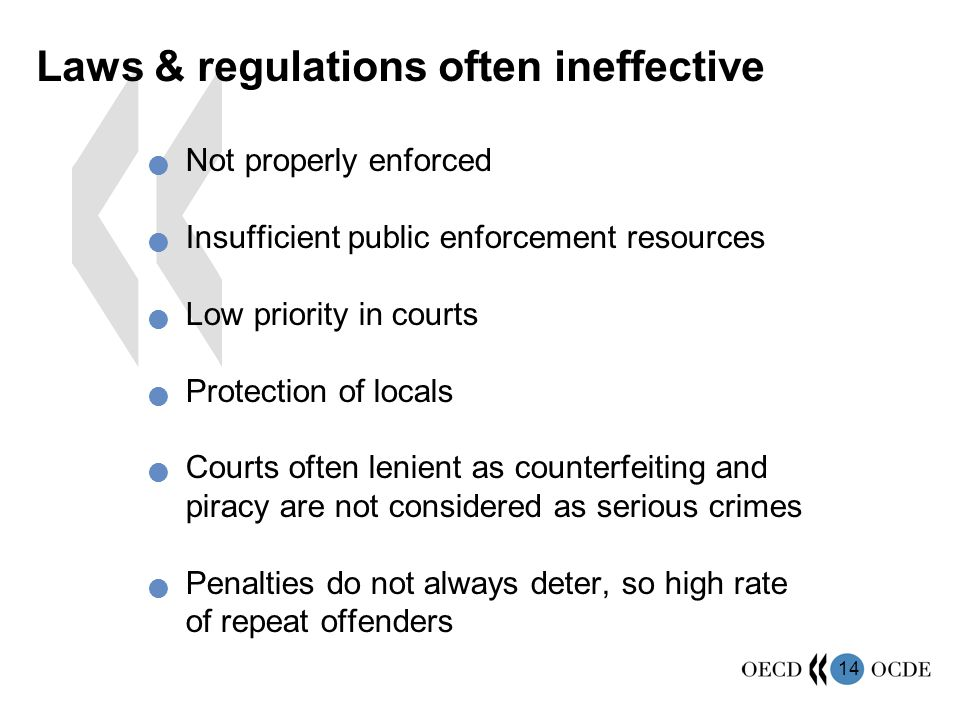 14 Laws & regulations often ineffective Not properly enforced Insufficient public enforcement resources Low priority in courts Protection of locals Courts often lenient as counterfeiting and piracy are not considered as serious crimes Penalties do not always deter, so high rate of repeat offenders