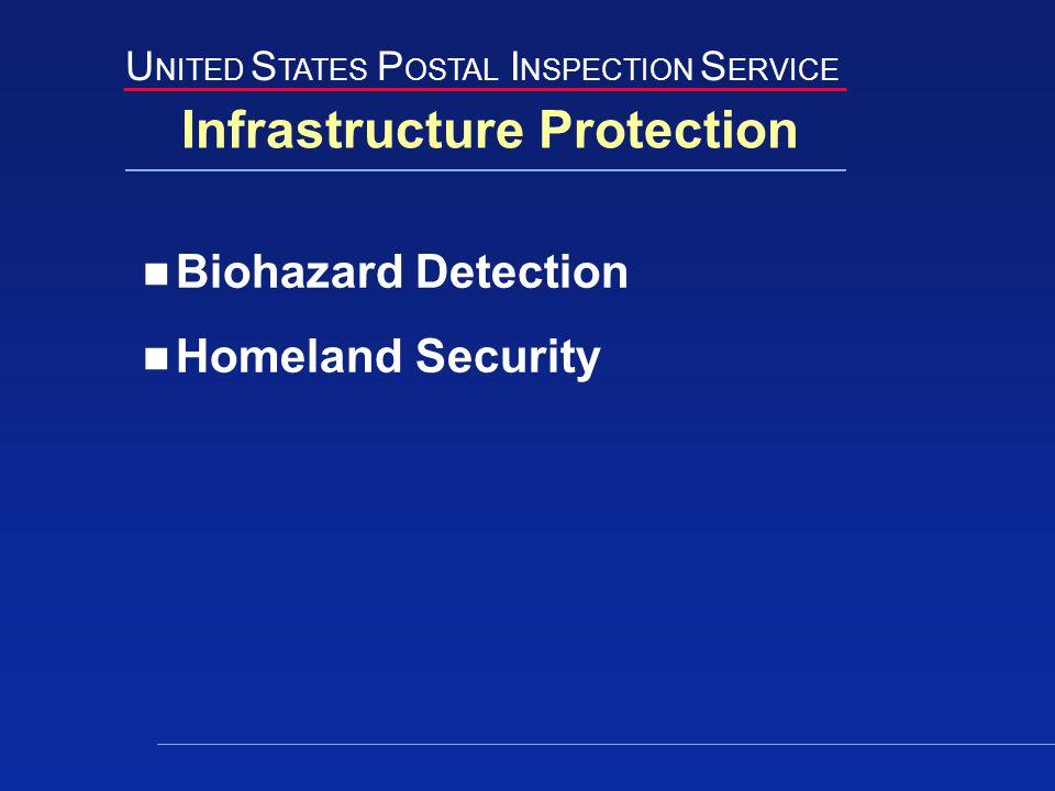 U NITED S TATES P OSTAL I NSPECTION S ERVICE Infrastructure Protection Biohazard Detection Homeland Security