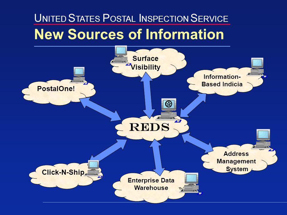 U NITED S TATES P OSTAL I NSPECTION S ERVICE New Sources of Information PostalOne.