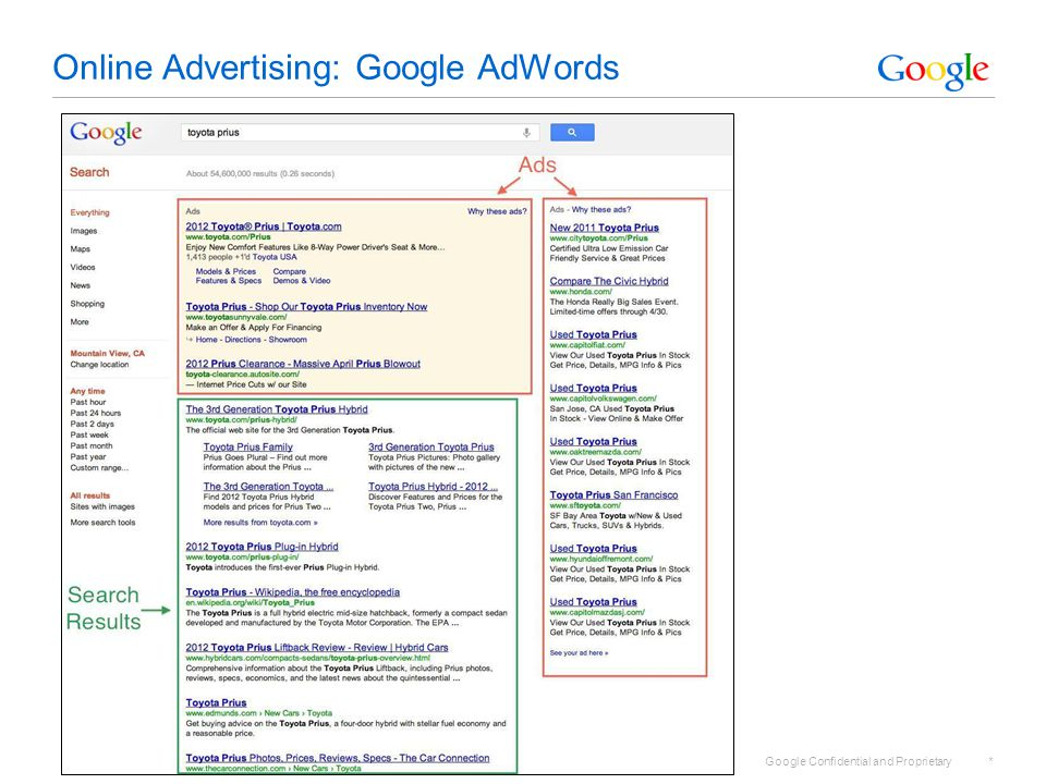 Google Confidential and Proprietary Online Advertising: Google AdWords *