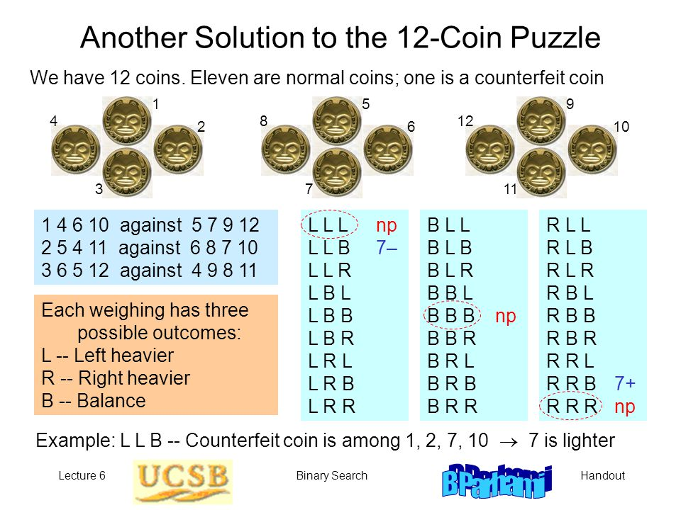 HandoutLecture 6Binary Search Another Solution to the 12-Coin Puzzle We have 12 coins. Eleven are normal coins; one is a counterfeit coin 1 4 6 10 aga