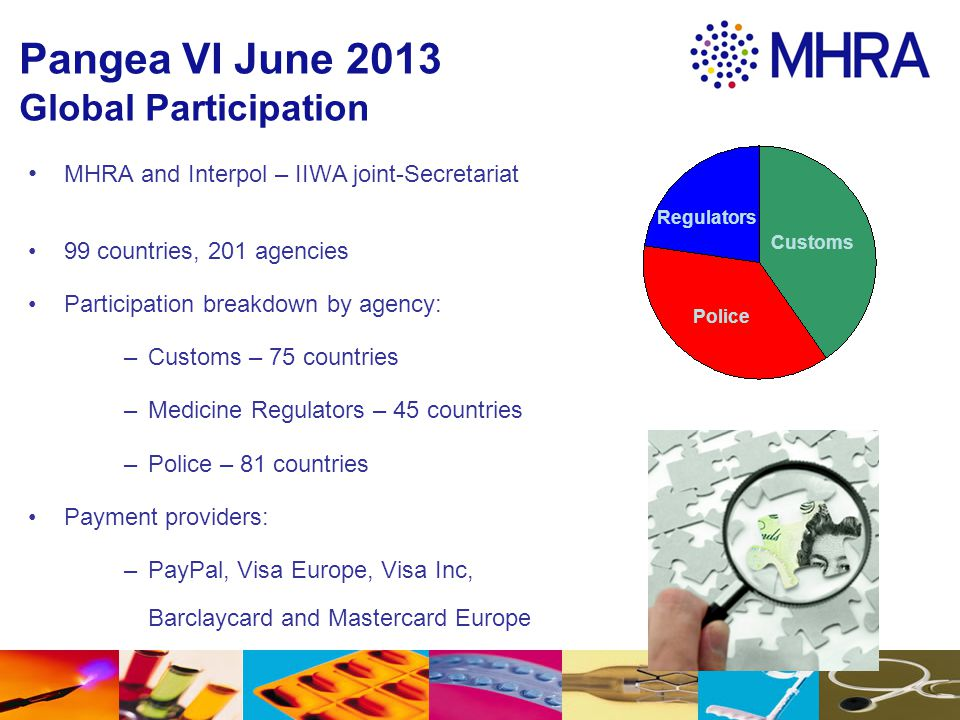 Pangea VI June 2013 Global Participation MHRA and Interpol – IIWA joint-Secretariat 99 countries, 201 agencies Participation breakdown by agency: –Cus