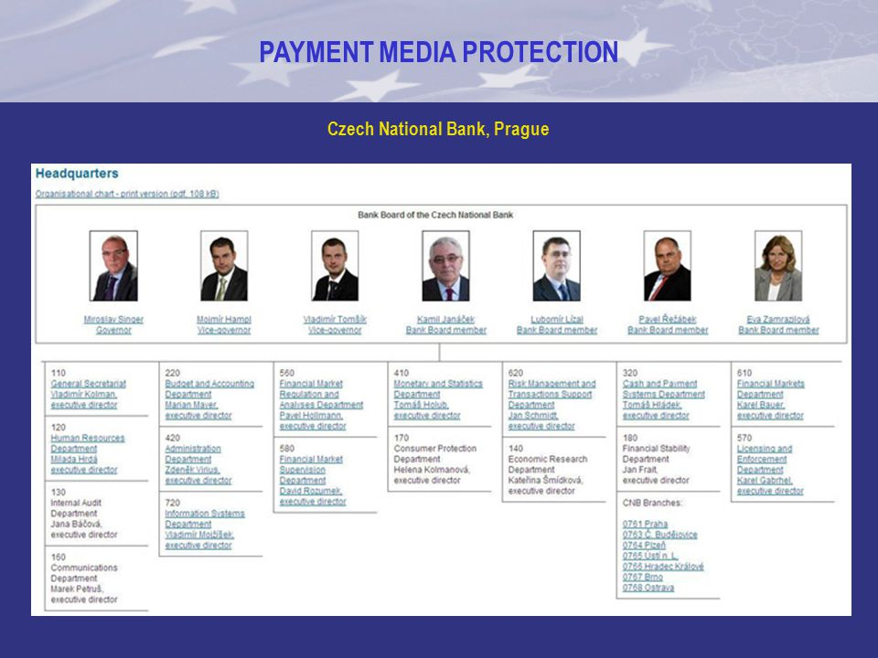 PAYMENT MEDIA PROTECTION Czech National Bank, Prague